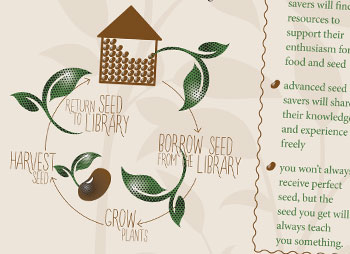 Sample image of Parapluie project: ACORN Organic Pop-up Education Kits